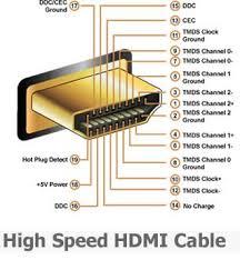 wiring diagram hdmi pinout diagram images wiring hdmi pinout hdmi to rca wiring diagram at Hdmi Cable Wiring Diagram