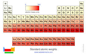 Webelements Periodic Table Periodicity Standard Atomic