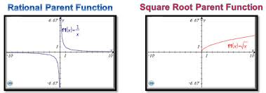 Transformations Of Square Root And Rational Functions