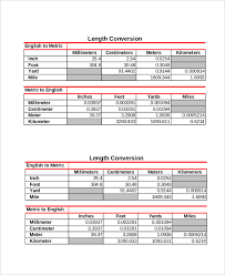 9 Basic Metric Conversion Chart Templates Free Sample