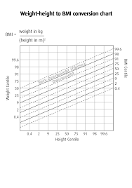 Bmi Chart Pdf Weight Archives Page 16 Of 20 Pdfsimpli