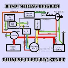 cc electric start wiring diagram cc image complete electrics quad 50 70 cc 110cc 125cc coil cdi rectifier on 110cc electric start wiring