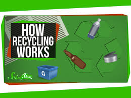Recycling How Recycling Works Youtube