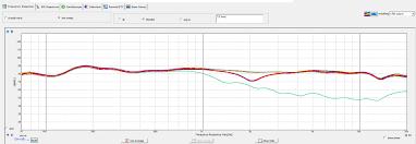 Speaker Crossover Frequency Chart Jbl Crossover Issue Polarity Seeking Help Avs Forum