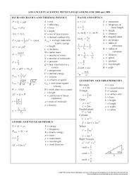 Physics Equation Tables_2008_09