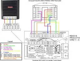 similiar goodman furnace wiring diagram keywords goodman air handler wiring diagrams nachi org forum