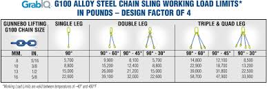 Chain Slings Magnum Wear Parts Ltd