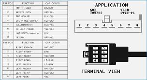 1993 ford festiva radio wiring diagram freddryer co 2006 F150 Radio Wiring Diagram 1996 ford festiva radio wiring diagram 1993 automotive 1993 ford festiva radio wiring diagram at