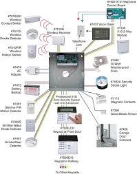 home alarm system wiring diagram home image wiring intrusion system wiring diagram intrusion auto wiring diagram on home alarm system wiring diagram