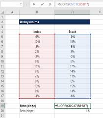 finances excel excel for finance top 10 excel formulas analysts must know