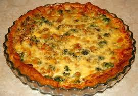 Картинки по запросу Рецепт приготовления пирога с курицей и грибами