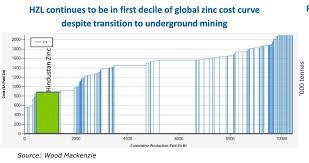 Mining For Dividends Seeking Alpha