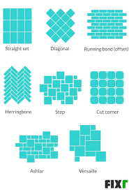 2021 tile flooring installation cost