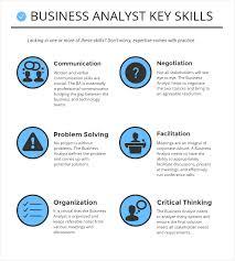 What Makes a BA a Senior Business Analyst  JobTestPrep