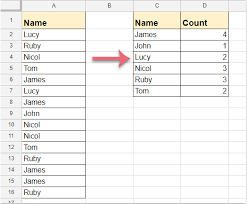 How To Count Number Of Occurrence In A Column In Google Sheet