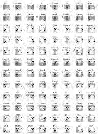 Bass Guitar Chart Pin By September Lynn On Bass Guitar Stuff Bass Guitar