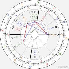 Horoscopes Astro Seek Com On Reddit Com
