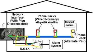 telephone jack wiring diagram wiring diagram telephone extension wiring diagram uk electronic circuit