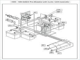 1989 ezgo golf cart wiring diagram michaelhannan co 1989 ez go gas golf cart wiring diagram ezgo marathon