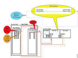 1794 ob16 wiring diagram electrical work wiring diagram \u2022 1794 ia16 wiring diagram cisco com worldwide rh cisco com 1794 ib16 wiring diagram 1794 oa16 wiring diagram