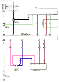 mitsubishi wiring diagram wiring diagrams online wiring diagram for a 2000 mitsubishi eclipse ireleast info
