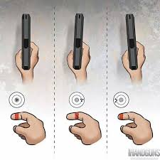 Trigger Finger Placement Chart Pin On Glock