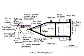 lly duramax wiring diagram wiring diagrams best 2005 duramax trailer wiring diagram wiring diagram data allison transmission diagram duramax lly engine diagram bookmark