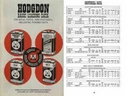 Details About Hodgdon C1980 Black Powder Loading Data