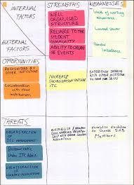 Swot Matrix Examples 2 Example Of A Swot Matrix Prepared As Part Of A Strategy
