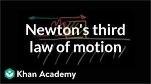 Laws Of Motion Examples Newtons Third Law Of Motion Video Khan Academy