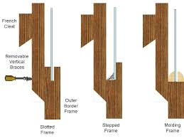 Terrific How To Build A Window Frame 93 For Your Home Decorating Ideas with  How To Build A Window Frame