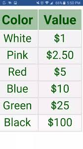 What Denomination Is Each Color Chip In Poker Quora