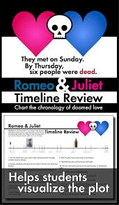 17 best images about romeo juliet timeline 17 best images about romeo juliet timeline student work and review games