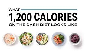 Dash Diet Servings Chart What 1 200 Calories On The Dash Diet Looks Like Nutrition