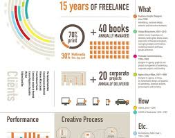 resume:Amazing Coolest Resumes I Design Infographic Resumes Like This One  Check Out My Portfolio