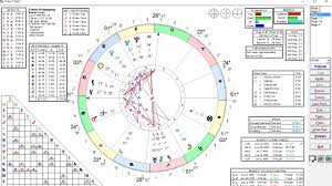 Hillary Clinton Natal Chart Rectification Astrology
