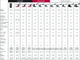 garage size chart garage size chart garage door extension spring size chart