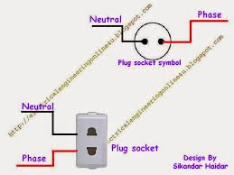 how to wire a plug socket Plug Socket Diagram wiring of plug socket with symbol diagram plug socket wiring diagram