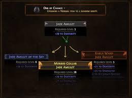 Orb Of Chance Poe Odds Vs Orb Of Alchemy Strongbox Poe