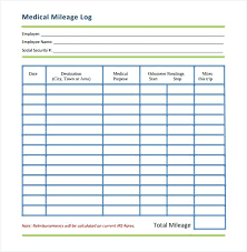 Example Mileage Log For Taxes Tracker Excel Free Piliapp Co