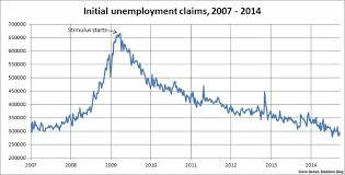 Jobless Claims Improve Stay Below Key Threshold Msnbc