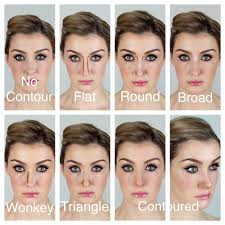all nose types