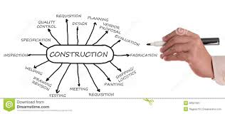 Construction Flow Chart Construction Flowchart Stock Image Image Of Construction