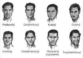 Tvary Obličeje A Styly Vousů Mužskýstylcz Styl