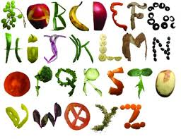 the word food made out of food. Simple Out Ask George  Inside The Word Food Made Out Of E