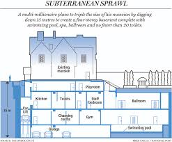 basement pool house. Houses With Basements. View Larger Basement Pool House E