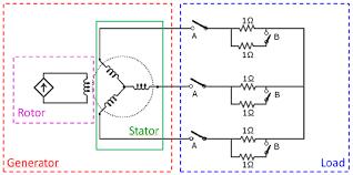 ac generator internal wiring diagram wiring diagram user ac generator wiring wiring diagram ac generator internal wiring diagram