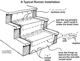 install diag gif