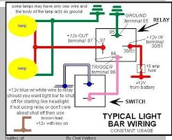 wiring the wal mart driving lights to the highway bars i hope this helps those who want to tackle this type of installation here is a schematic i found on the internet that might also help the wiring