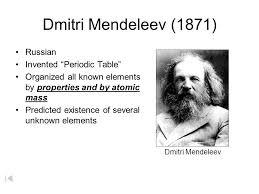 Development of Periodic Table Law of Octaves Original Periodic ...